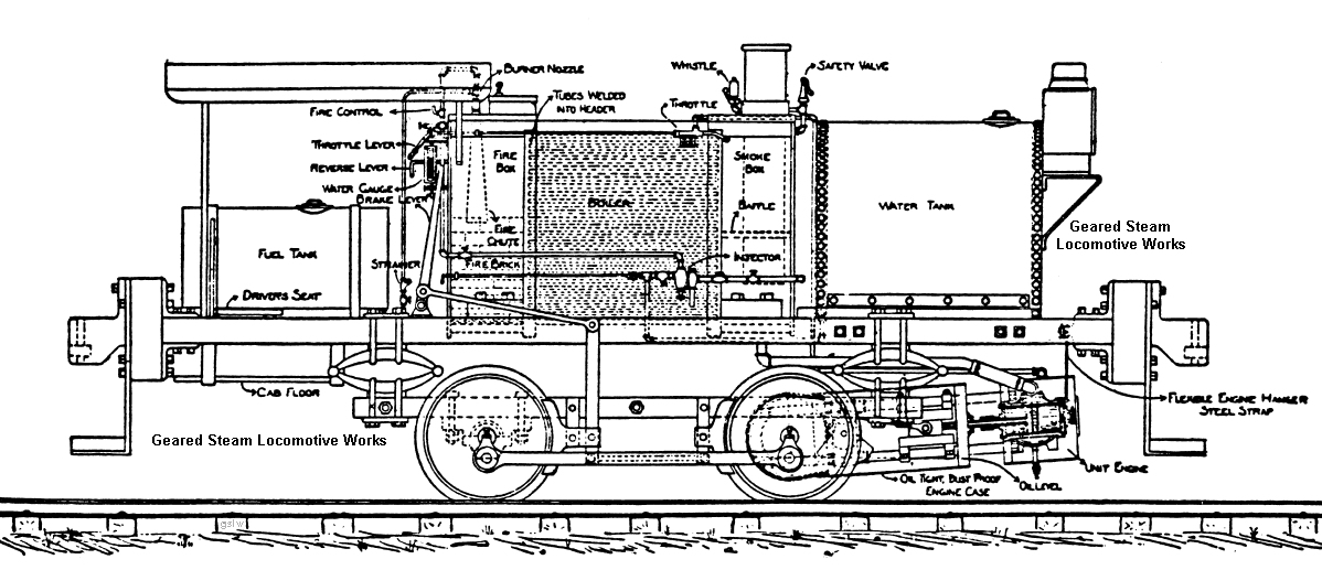 an ideal industrial locomotive